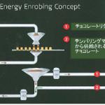 aasted_energyenrober_img003